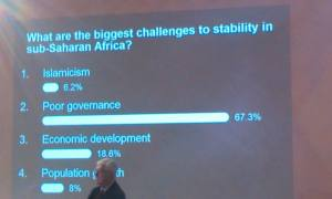 challenge to stability in WA